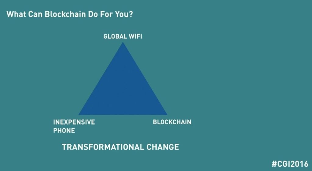 blockchain transformation CGI